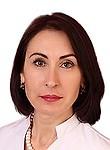 Малышевич Виктория Владимировна